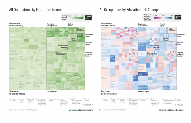 What's the difference between an Infographic and a Data V ...