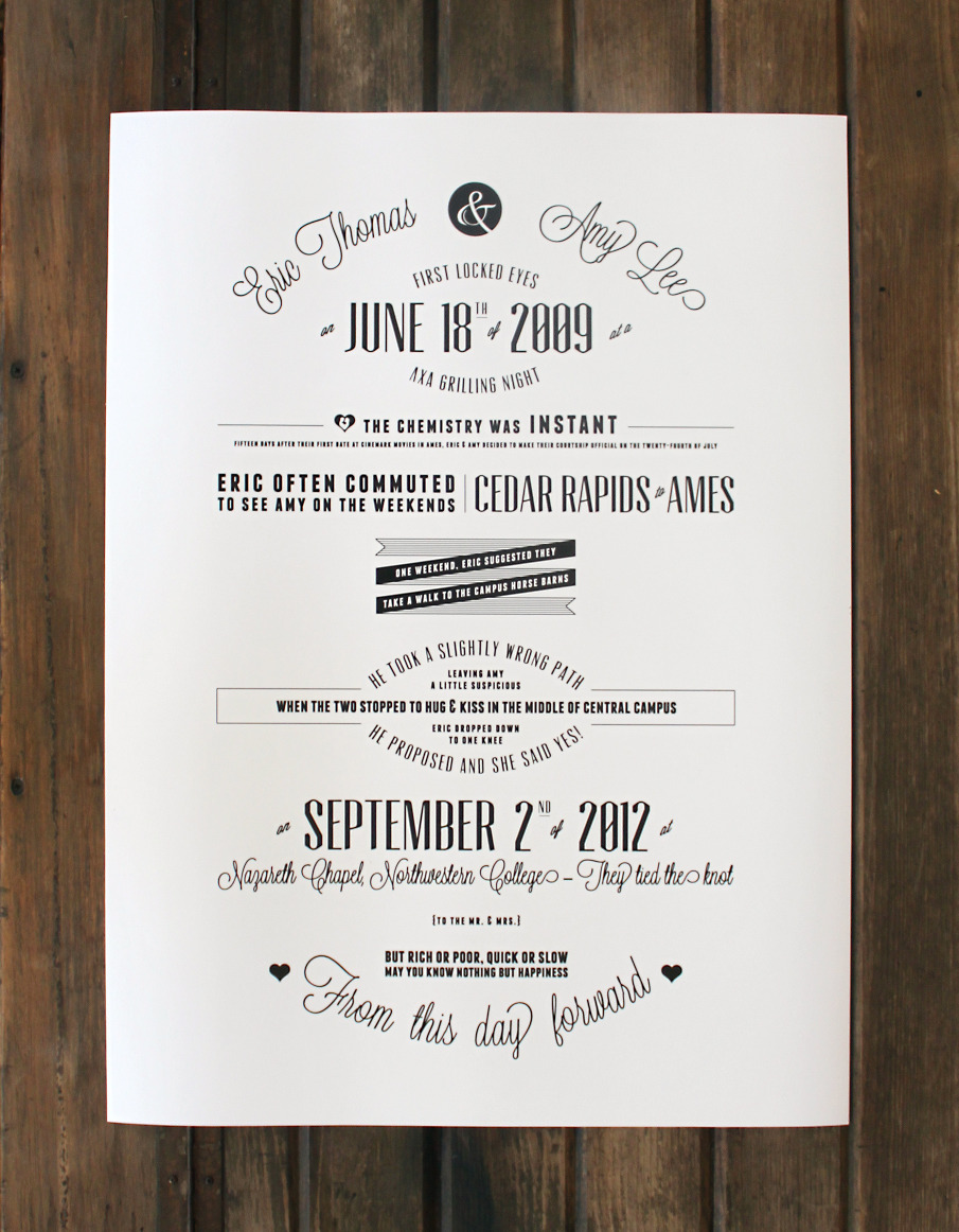 Wedding Gifts For Bride And Groom Walmart : Wedding poster designed as a gift for the bride and groom.
